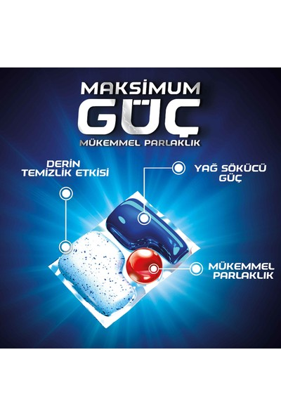 Finish Quantum Max Bulaşık Makinesi Deterjanı 58 Kapsül