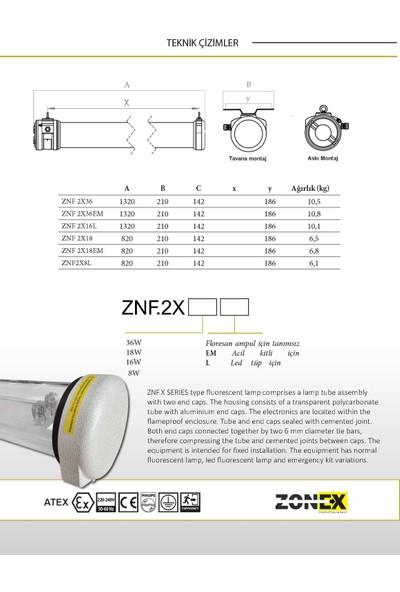 Zonex ZNF.2X36W Zone1 Exproof Armatür