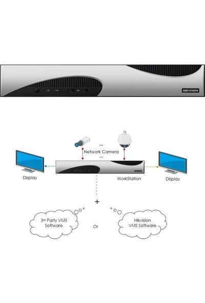 Hikvision NEI-WSEWI CCTV Çözümleri Iş Istasyonu