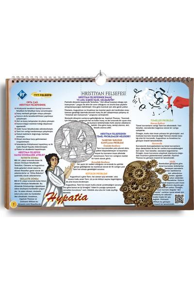 TYT Felsefe ve Din Kültürü Poster Notlar KR Akademi