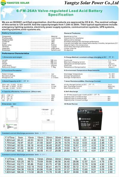 Yangtze Solar 6-Fm-26 12V 26AH/C20 Kuru Tip Bakımsız Akü