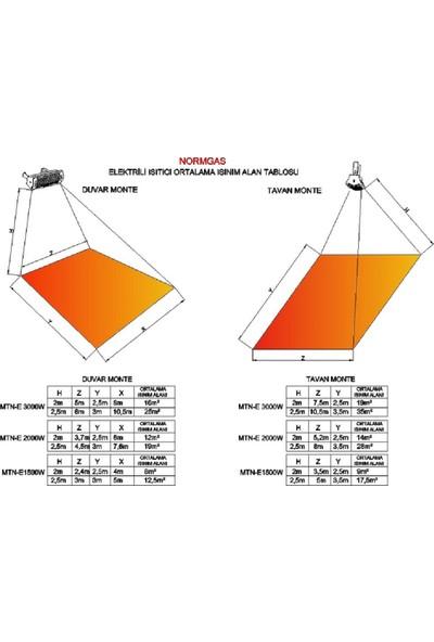 Normgas Mtn-Epc 2000W Infrared Cafe Tipi Elektrikli Isıtıcı
