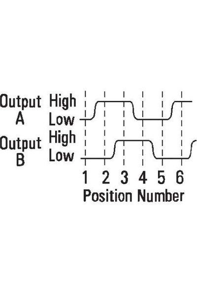 Arduino Grayhill 61C22-01-04-02 Butonlu Optik Rotary Enkoder Optic Encoder