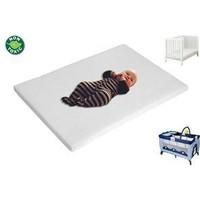 Sema Baby Oyun Parkı Minderi 65 x 95 cm