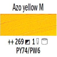 Van Gogh 40 Ml Yağlı Boya Seri 1 No 269 Azo Yellow Medium