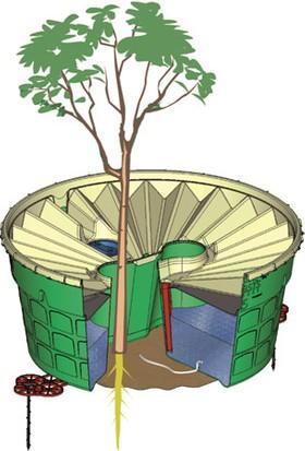 Groasis Waterboxx Bitki Yetiştirme Sulama Kutusu 5'li Paket