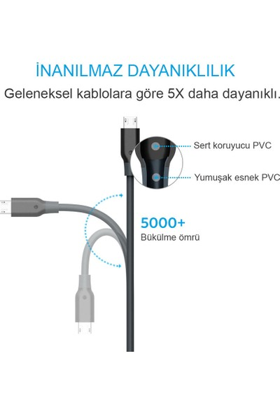 Anker Powerline Micro USB Şarj/ Data Kablosu 1.8 Metre - Gri