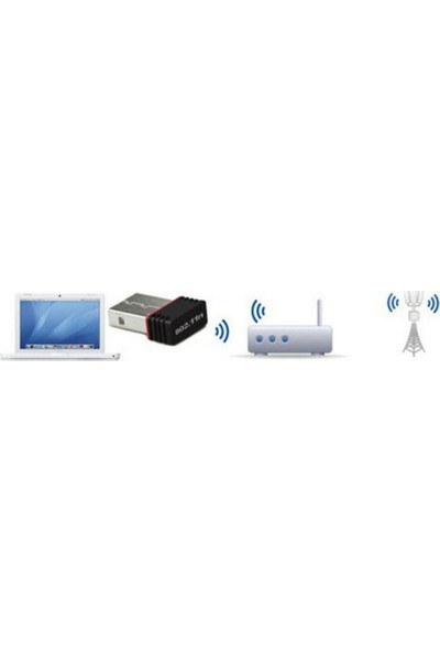 Realtek Usb Wifi (Usb Wireless)