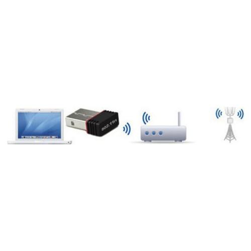 Realtek Usb Wifi (Usb Wireless) Fiyatı - Taksit Seçenekleri