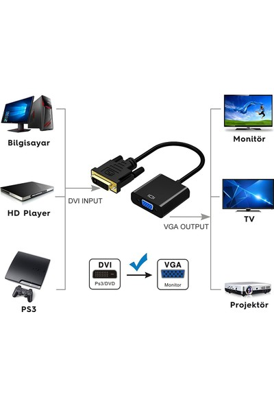 Powermaster Dvı-D 24+1 Erkek To VGA Dişi Çevirici Adaptör Kablo