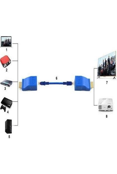Powermaster HDMI To RJ45 Cat6 Extender 30M