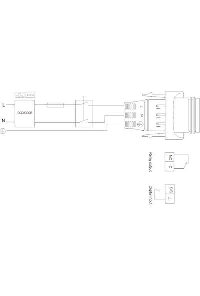 Grundfos Magna1 32-80 180 1X230V Pn10