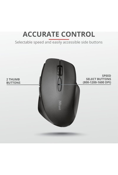 Trust 23340 Themo Wireless Mouse