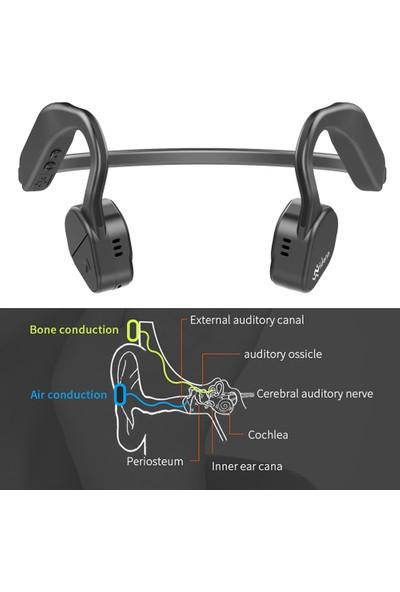 Vidonn F1 Titanium Kemik İletim Kulaklık Kablosuz Bluetooth (Yurt Dışından)