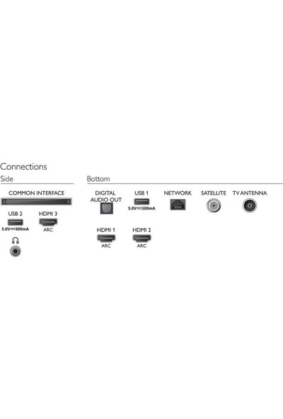 Philips 55PUS7805/62 55'' 139 Ekran Uydu Alıcılı 4K Ultra HD LED Smart TV