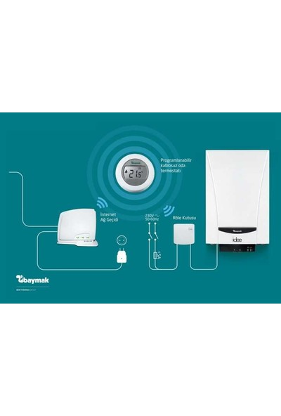 Baymak Connect On/Off Kablosuz Akıllı Oda Termostatı