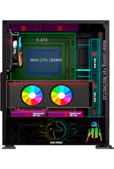 Gametech Glaxy Kumandalı RGB 3 x 140 mm - 1 x 120 mm Fan Oyuncu Bilgisayar Kasası