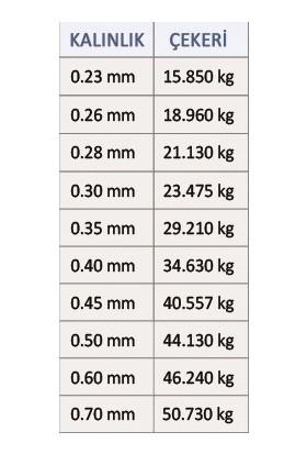 Effe Super Carp Sazan Yayın Alabalık Misinası Latex 100 mt