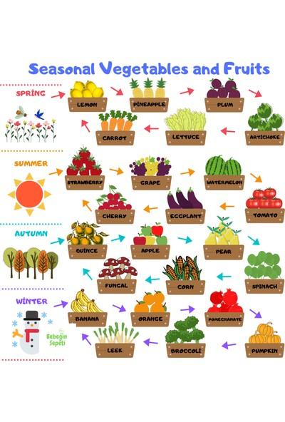 Bebeğin Sepeti Seasonal Vegetables And Fruits Bebek Çocuk Oyun Halısı