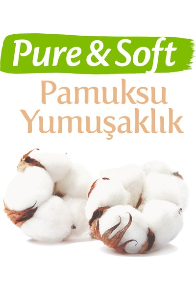 Molfix Pure&Soft 1 Beden Yenidoğan Aylık Fırsat Paketi 184 Adet + Evony Maske 10'lu