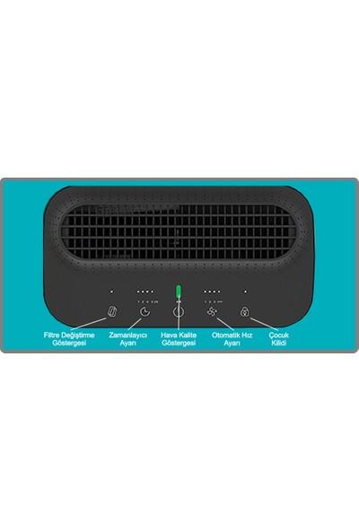 Greentech GT-AC11 Hava Temizleme Cihazı