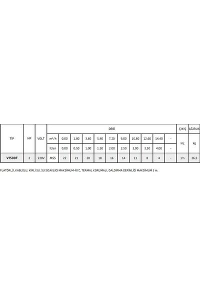 Impo V 1500 F 2 Hp Kirli Su Drenaj Pompası (220 V)