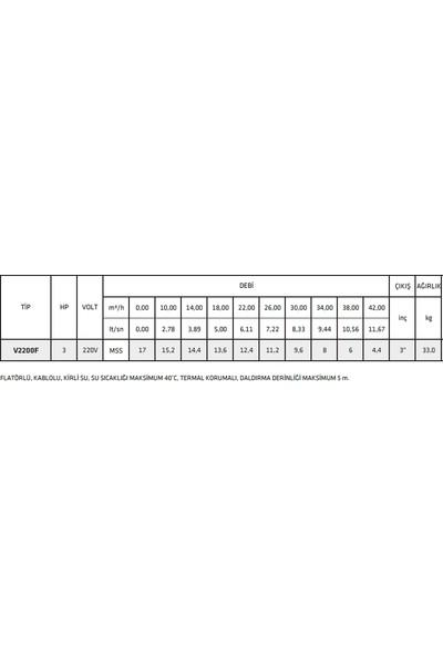 Impo V2200F 3 Hp 220V Pis - Kirli Su Foseptik Dalgıç Pompa