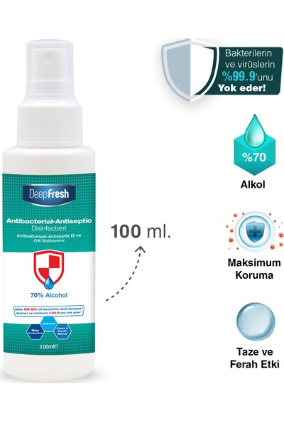 Deep Fresh Antiviral Antibakteriyel Sprey Dezenfektan 100 ml