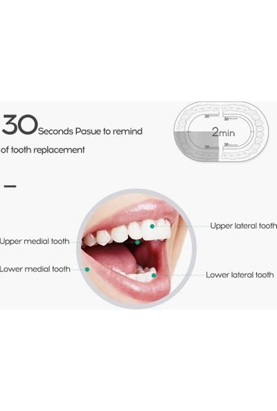 Buyfun Ultrasonik Elektrikli Diş Fırçası 5 Mod USB Şarj Edilebilir (Yurt Dışından)
