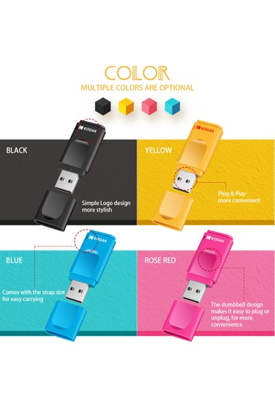 Kodak K233 32 GB Siyah İnce U Disk Taşınabilir USB (Yurt Dışından)