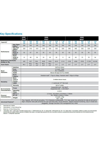 Micron 5300 Pro 1920GB Sata 540-520MB/S 2.5 SSD MTFDDAK1T9TDS-1AW1ZABYY Sunucu Server Datacenter