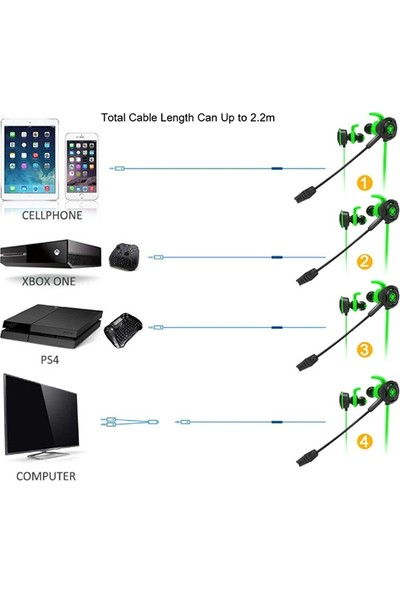 Ally Plextone G30 Gürültu Önleyici Telefon Pc Oyuncu Kulaklığı