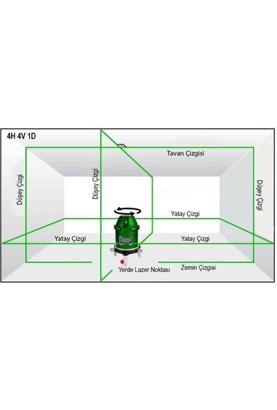 Wind RC-6880G Yeşil Lazer Terazi, Yeşil Artı Lazer, Green Çizgi Lazeri (4V-4H-1D)