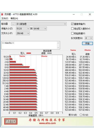 KingFast F6 Pro 120GB 6GB/s SSD 530MB-520MB/s SATA III SSD 2710DCP11TF-120