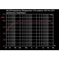 AudioCenter K-DSP 10 Aktif Kabin Hoparlör