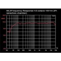 AudioCenter K-DSP 12 Aktif Kabin Hoparlör