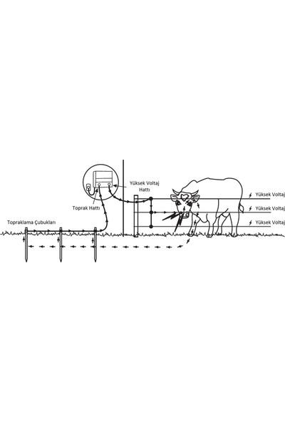 Agriprof Elektrikli Çit Makinası (Güneş Enerjili Smart Paket)