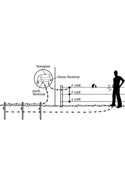 Argenç Elektrikli Çit Topraklama Çubuğu 75cm