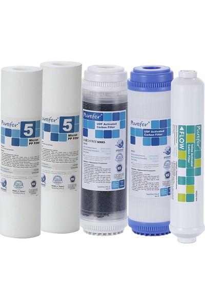 Global Water Solutions Tezgah Altı Su Arıtma Sistemleri İçin (Aktif Karbon Özellikli) Filtre Seti (Membransız)