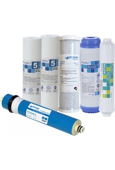 Global Water Solutions Cto Aktif Karbon Özellikli Filtre Seti Nsf