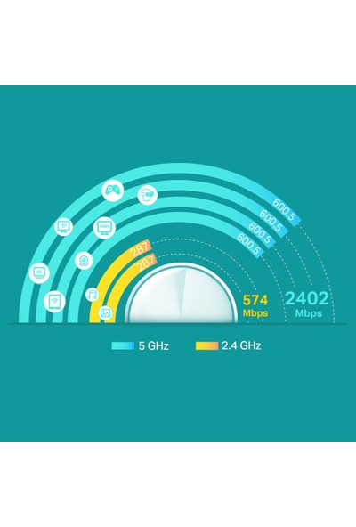 TP-Link Deco X60 AX 3000 Mbps Tüm Ev Mesh Wi-Fi 6 Sistemi ( Tekli )