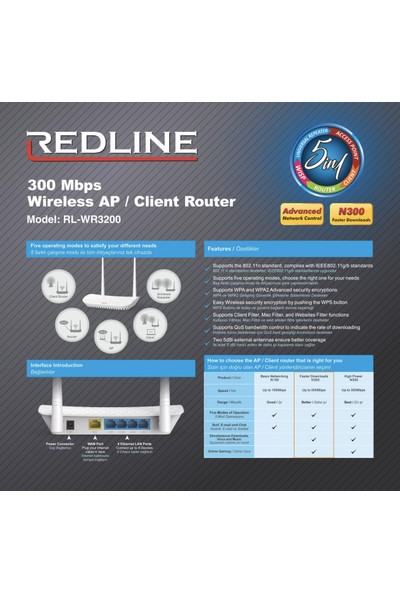 Redlıne RL-WR3200 Kablosuz-N Wps + Wısp+Wds 300 Mbps Repeater+Access Point+Bridge Kablosuz Router