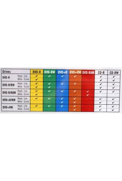 Imation Dvd+R 4.7 GB 16X Slim Kutulu 10 Adet
