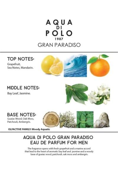 Aqua Di Polo 1987 Gran Paradiso Edp 50 ml Erkek Parfümü