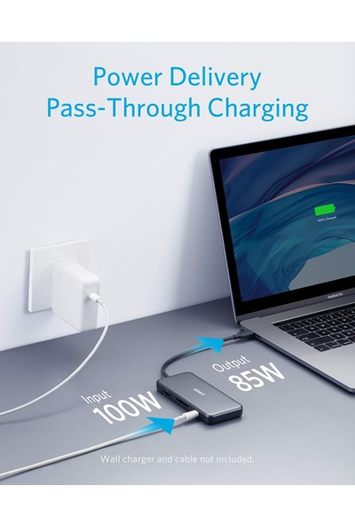 Anker 7 In 1 USB C Hub Adaptörü