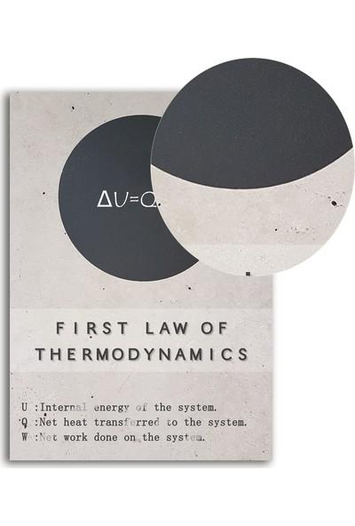 Polnight First Law Of Thermodynamics Sayısal Duvar Dekorasyon Dijital Baskı Tablo Çerçevesiz Poster
