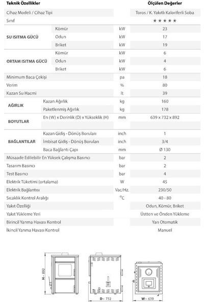 İfyıl Odun Kömür Sobası Kaloriferli Toros Plus 20KW