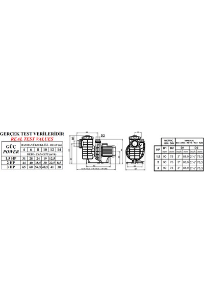 Nozbart Huzur Seri Monofaze 1,5 Hp Pompa