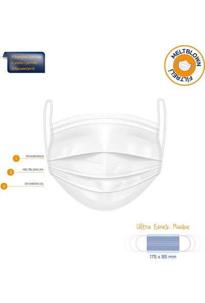 Eos Medical Tip IIR Meltblown Filtreli 3 Katlı Tıbbi Yüz Maskesi - 50 Adet