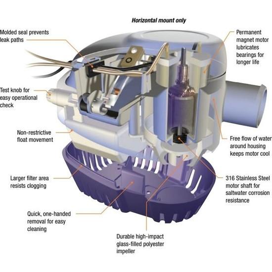 Attwood Sahara 1100GPH Otomatik Sintine Pompası 24V